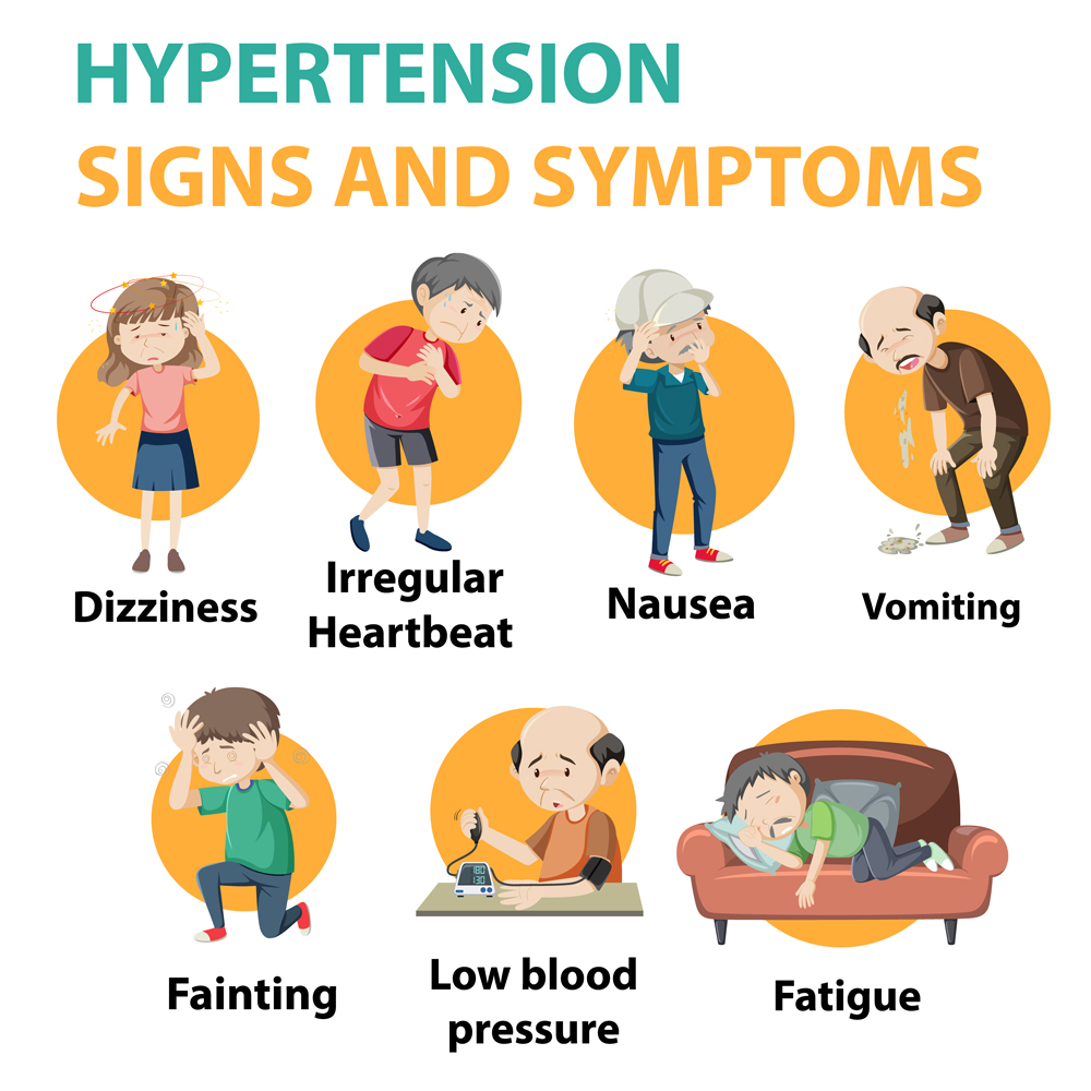 Hypertension2
